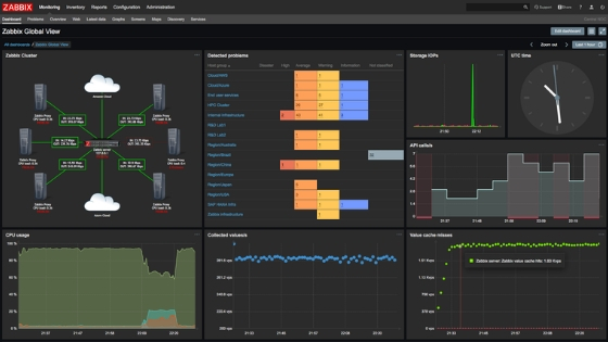 zabbix network monitoring software