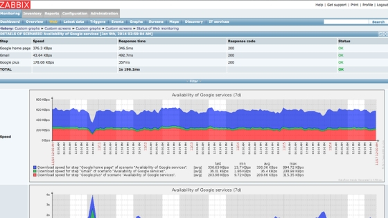 zabbix free server monitoring tools
