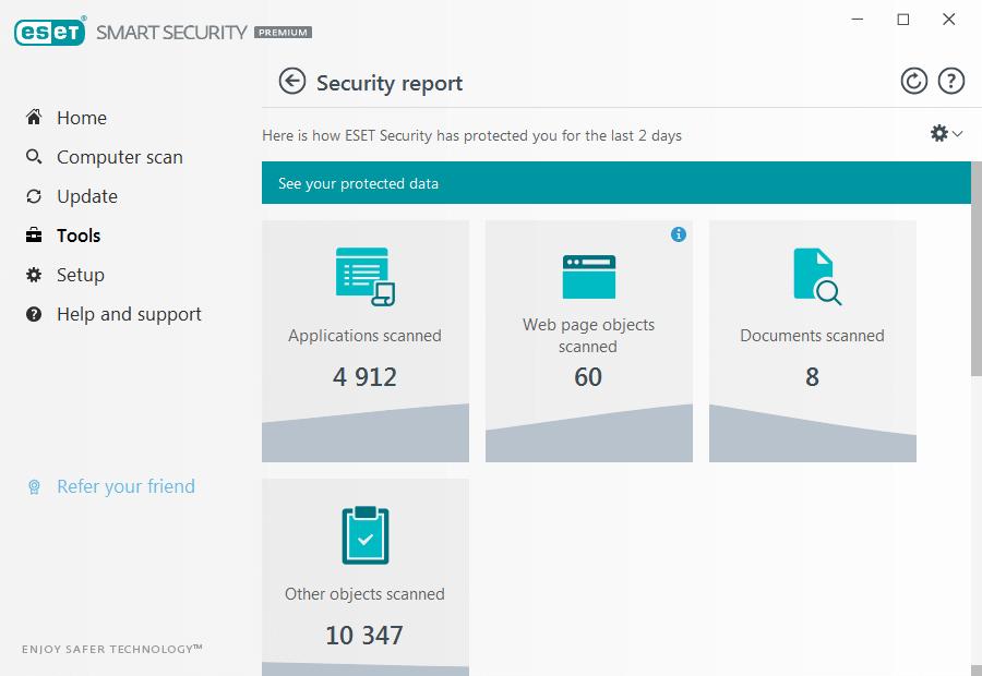 ESET Smart Security Premium Internet Security Software