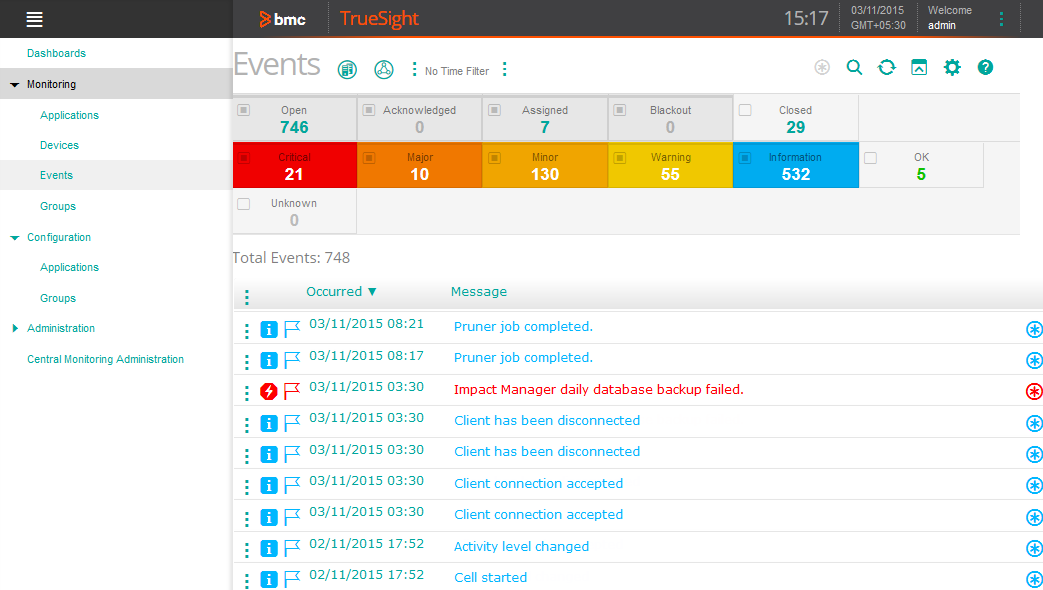 BMC TrueSight Azure Performance Monitoring Tools