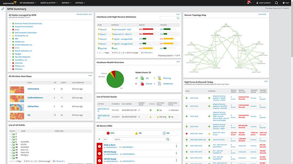 SolarWinds Network Performance Monitor Tool