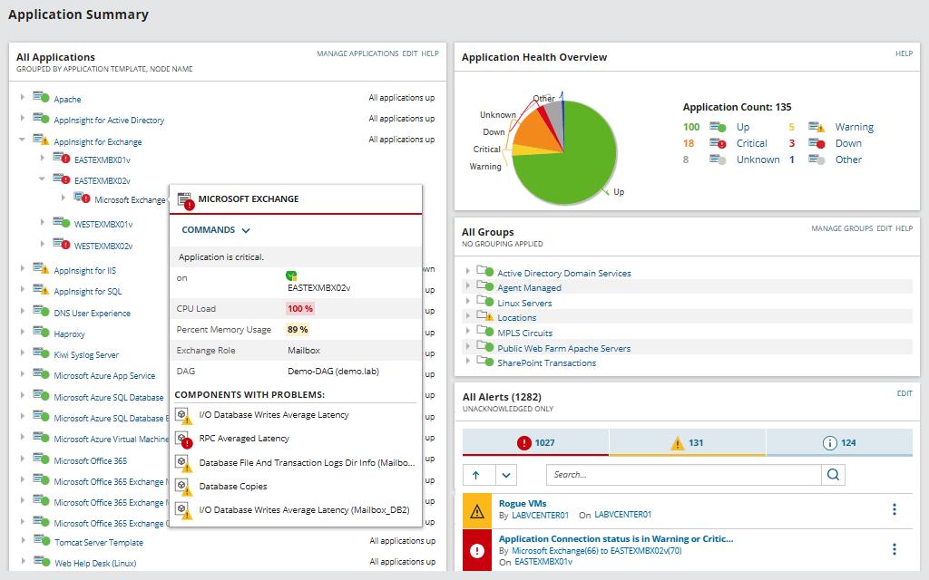SolarWinds Server & Application Monitor Tool