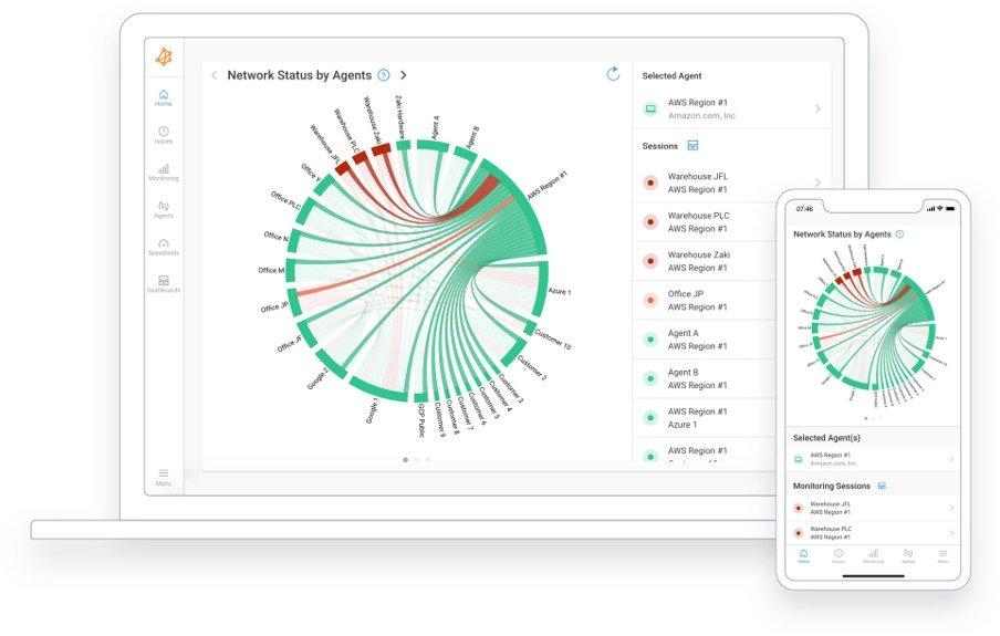 Obkio Network Performance Monitoring