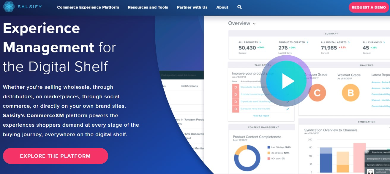 Salsify Product Information Management Software