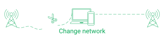 Try Connecting To A Different Network